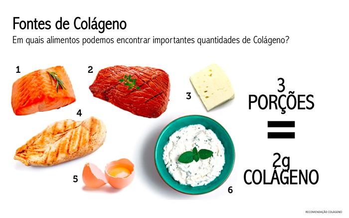 375e1c1f9 Priscila-resultado-apenas-21-dias-e1536141245393 → Colágeno Hidrolisado  Engorda